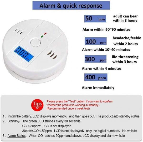 خرید سنسور گاز از علی اکسپرس 4PCS Carbon Monoxide Detector Alarm CO Gas Sensor Detector