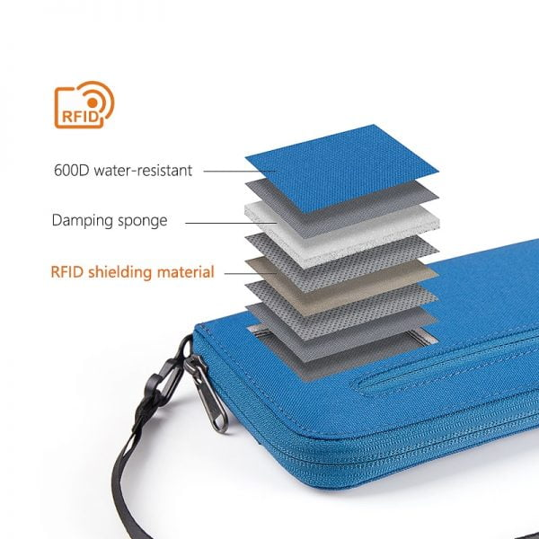 Naturehike Multifunctional RFID Travel Wallet Ultralight Protable Travel Bag for Documents Credit Cards