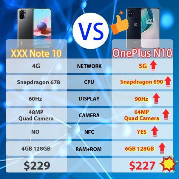 خرید گوش یوان پلاس نورد 10 از علی اکسپرس OnePlus Nord N10 5G OnePlus Official Store World Premiere Global Version 6GB 128GB