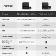 70mai A500 Dash Cam Pro Plus 1944P GPS ADAS Car Dash Camera Dual Sight Cam 70mai Plus A500S Car DVR 24H Parking