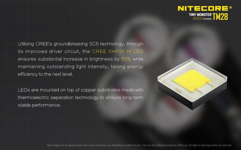 Nitecore TM28 6000 Lumens Flashlight (9)